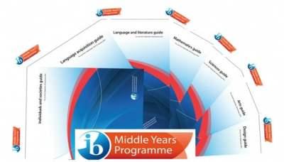 For Teachers | Curry's International Baccalaureate